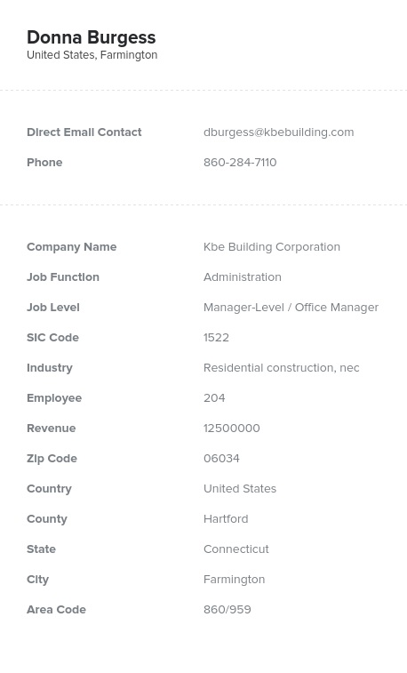 Sample of Administration Directors, Managers Email List.