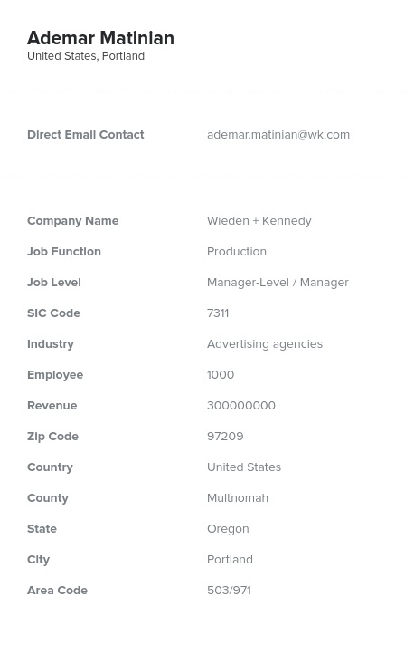 Sample of Advertising Marketing Agencies Email List.