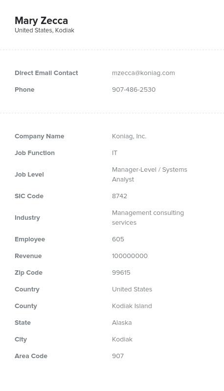 Sample of Alaska Email List.