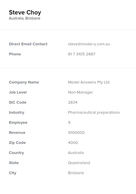 Sample of ANZ Email List.