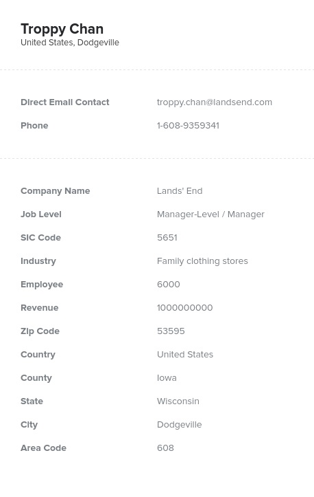 Sample of Apparel and Accessory Stores Email List.