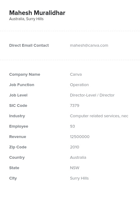 Sample of Australia Email List.