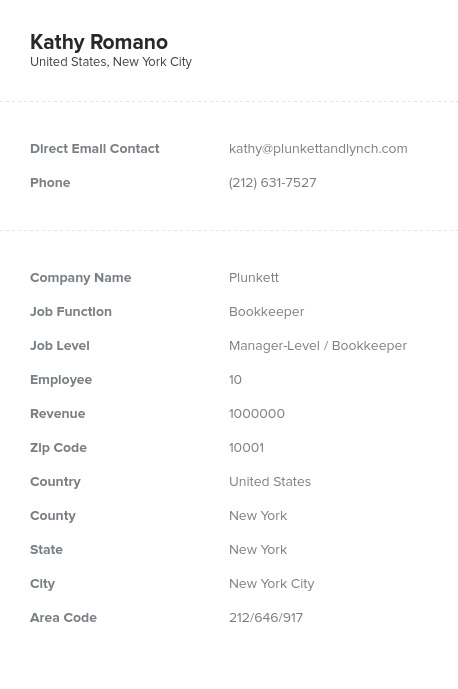 Sample of Bookkeepers Email List.