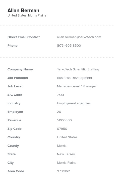 Sample of Business Development Email List.