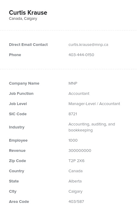 Sample of Canadian Accountants Email List.