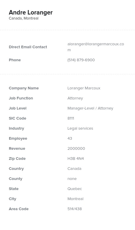 Sample of Canadian Attorneys Email List.