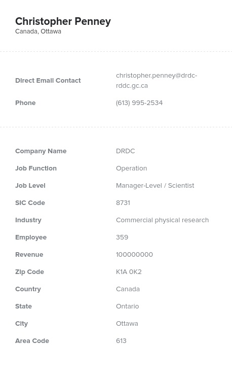 Sample of Canadian Biotechnology Email List.