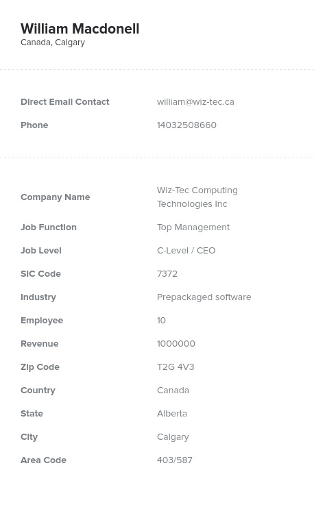 Sample of Canadian CEO Email List.