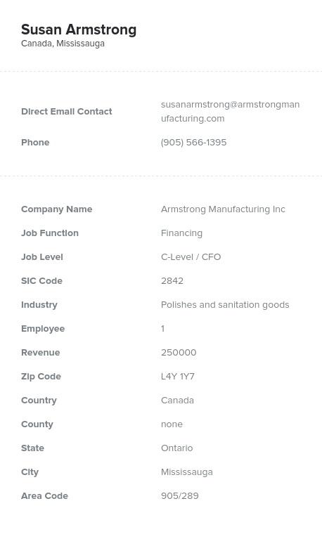 Sample of Canadian CFO Email List.