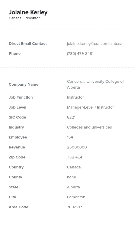 Sample of Canadian Colleges Universities Email List.