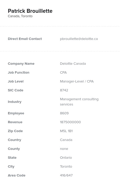 Sample of Canadian CPA Email List.