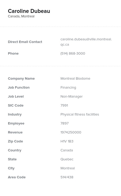 Sample of Canadian Financing Email List.
