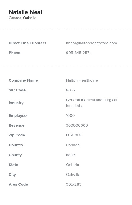 Sample of Canadian Hospitals Email List.