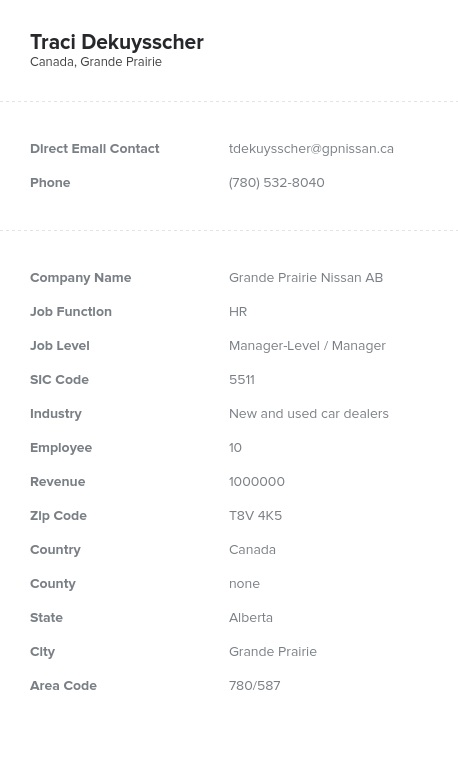 Sample of Canadian HR Email List.