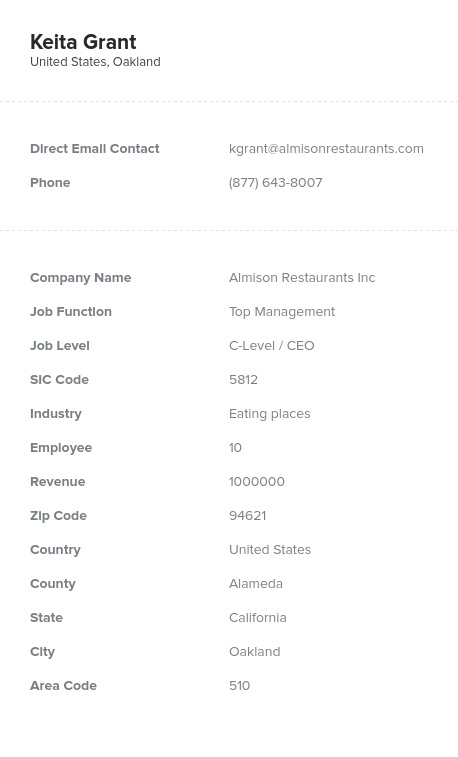Sample of CEO Email List.
