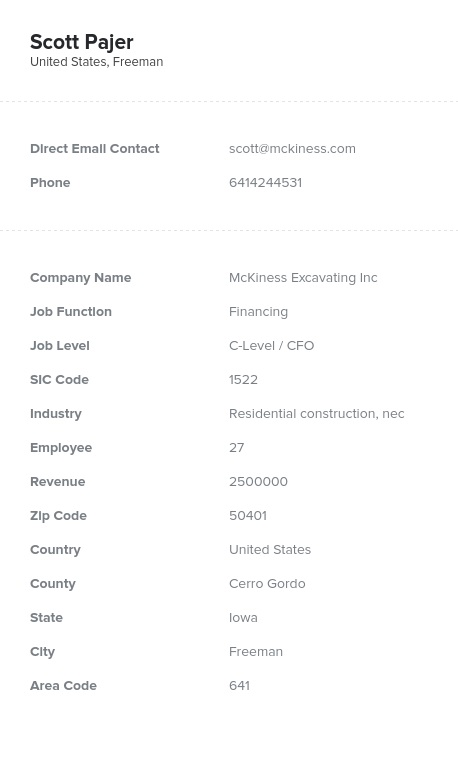Sample of CFO Email List.