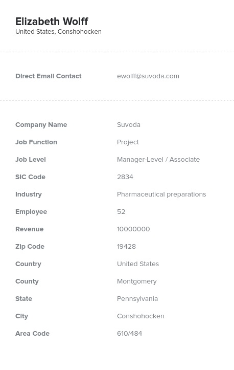 Sample of Chemicals  Manufacturers Email List.