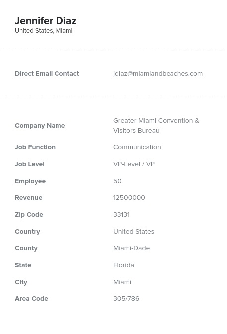 Sample of Chief and VP of Communications Email List.