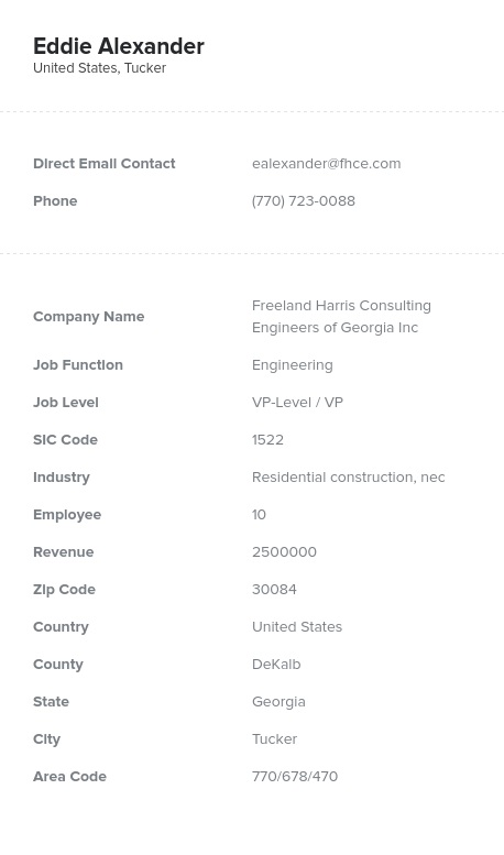 Sample of Chief and VP of Engineering Email List.