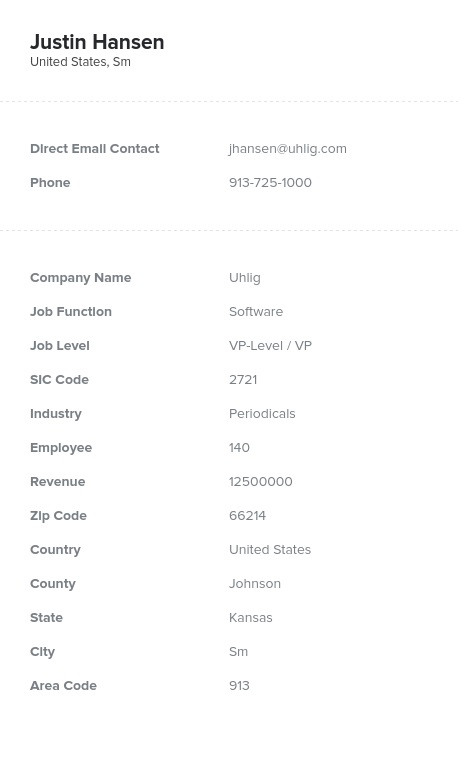 Sample of Chief and VP of Software Email List.