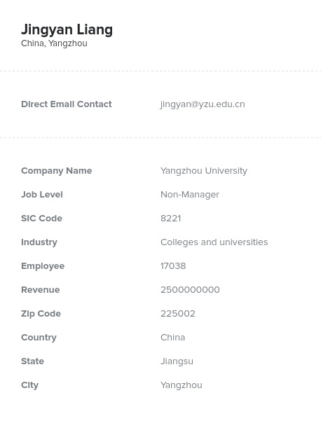 Sample of China Email List.