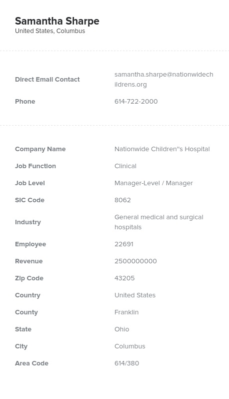 Sample of Clinical Email List.