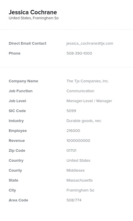 Sample of Communication Email List.