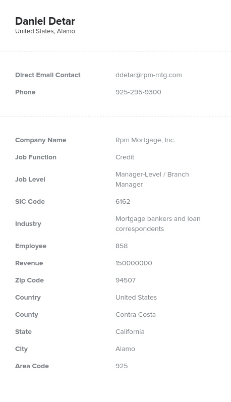 Sample of Credit Email List.