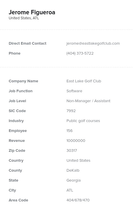 Sample of Golf Courses Email List.