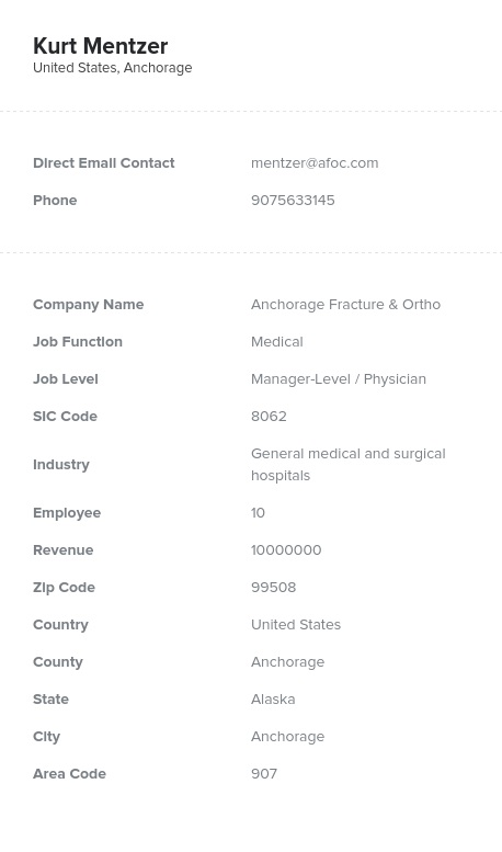 Sample of Hospitals Email List.