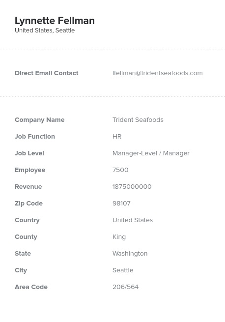 Sample of HR Directors, Managers Email List.