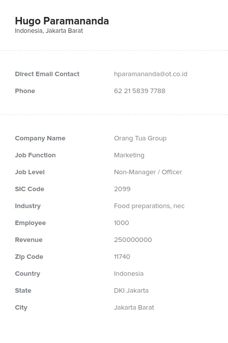 Sample of Indonesia Email List.