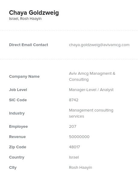 Sample of Israel Email List.