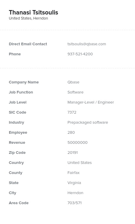 Sample of IT Directors, Managers Email List.