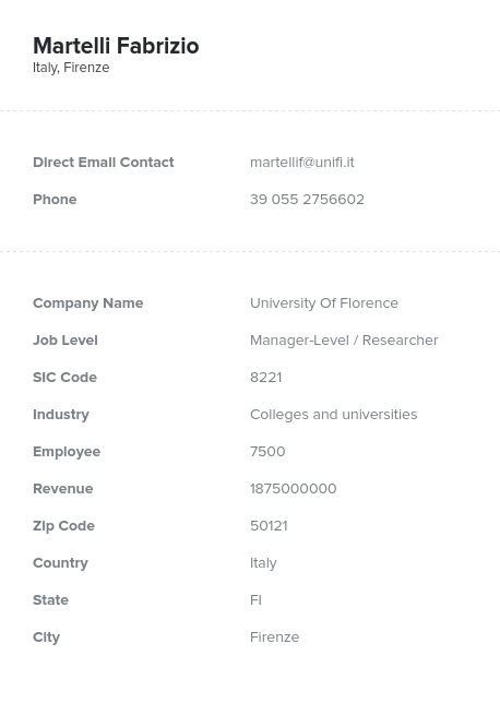 Sample of Italy Email List.