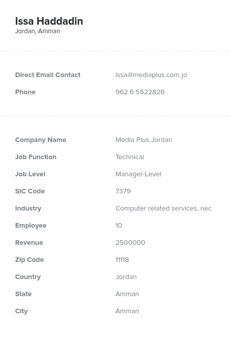Sample of Jordan Email List.