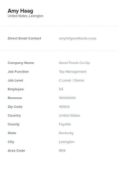 Sample of Kentucky Email List.