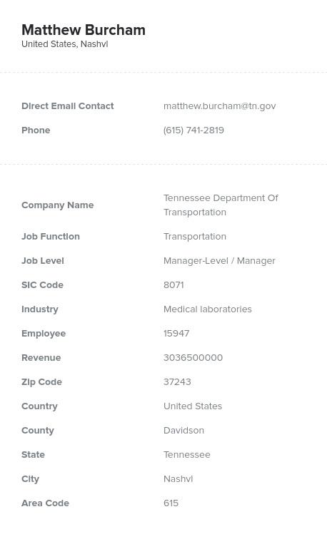 Sample of Laboratories Email List.