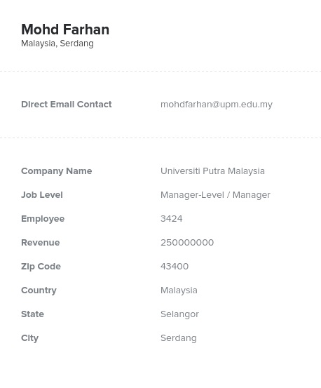 Sample of Malaysia Email List.