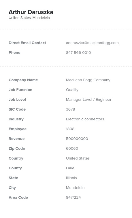 Sample of Manufacturing Email List.