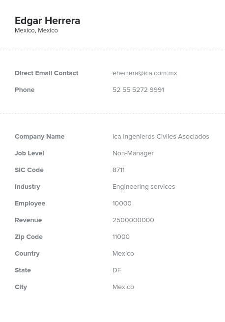 Sample of Mexico Email List.