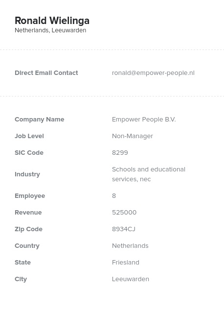 Sample of Netherlands Email List.