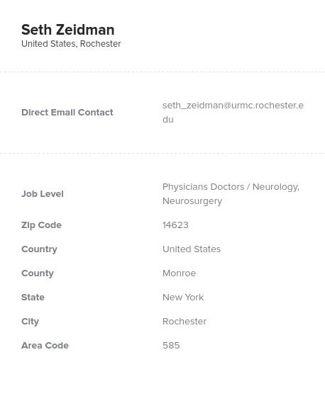 Sample of Neurology, Neurosurgery Email List.