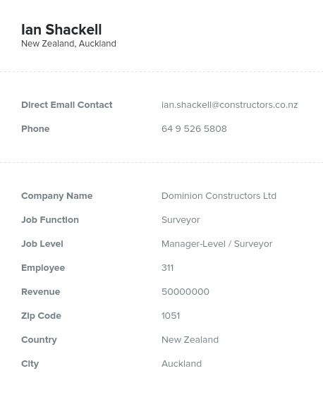 Sample of New Zealand Markets Email List.