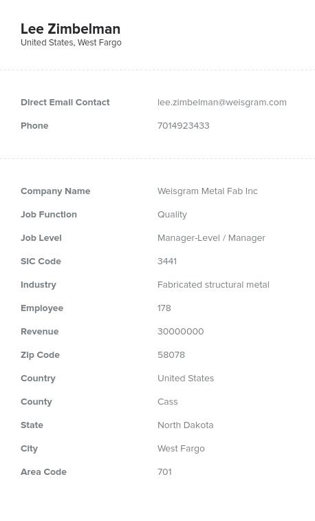 Sample of North Dakota Email List.