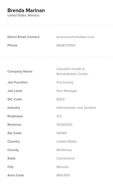 Sample of Nursing Homes Email List.