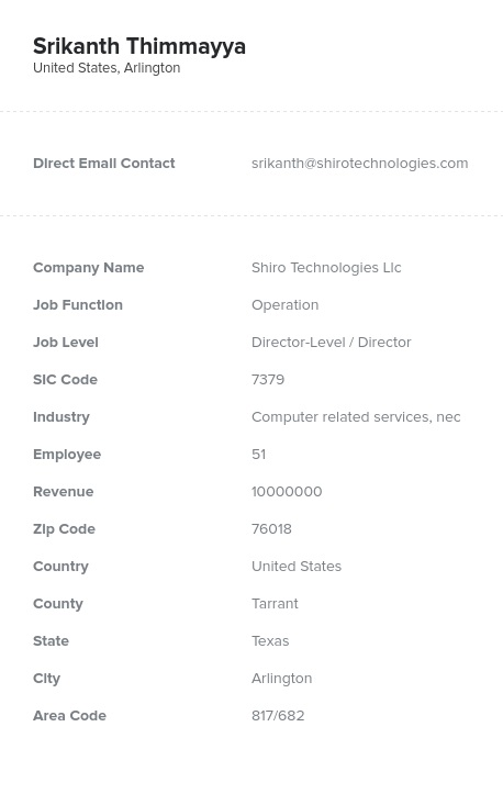Sample of Operation Directors, Managers Email List.