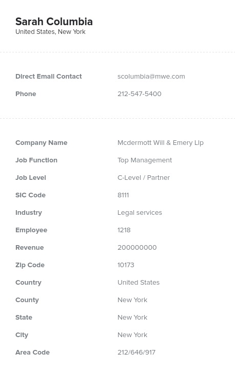 Sample of Partners Email List.