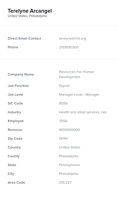Sample of Payroll Directors, Managers Email List.