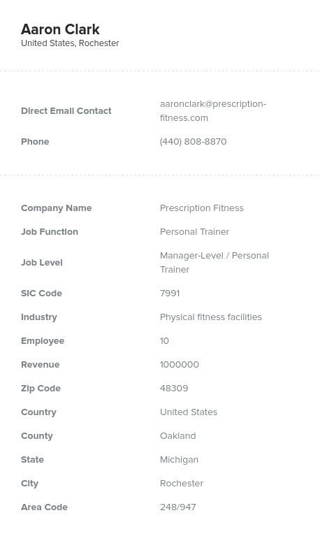 Sample of Personal Trainers Email List.
